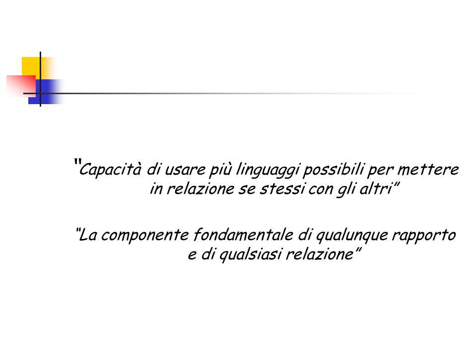 """"""" Capacità di usare più linguaggi possibili per mettere in relazione se stessi con gli altri"""" """"La componente fondamentale di qualunque rapporto e di q"""