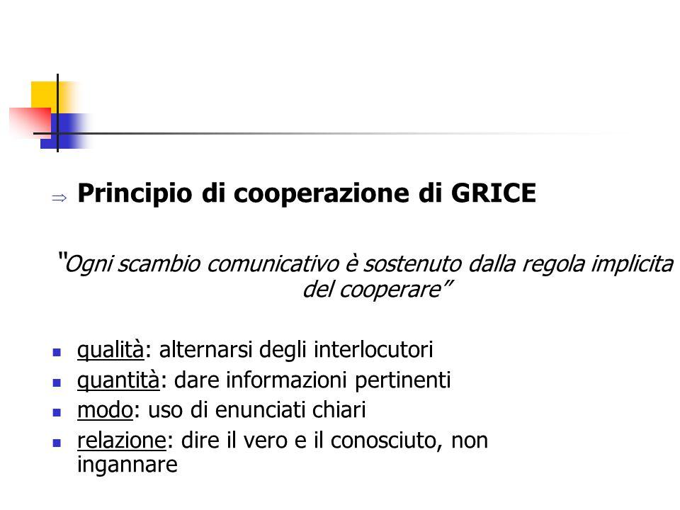 """ Principio di cooperazione di GRICE """" Ogni scambio comunicativo è sostenuto dalla regola implicita del cooperare"""" qualità: alternarsi degli interlocu"""