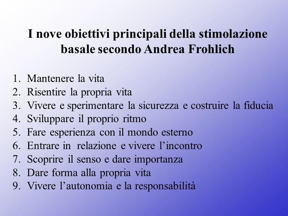 I nove obiettivi principali della stimolazione basale secondo Andrea Frohlich 1.Mantenere la vita 2.Risentire la propria vita 3.Vivere e sperimentare