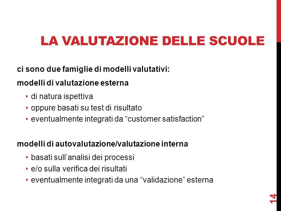 LA VALUTAZIONE DELLE SCUOLE ci sono due famiglie di modelli valutativi: modelli di valutazione esterna di natura ispettiva oppure basati su test di ri