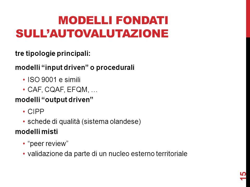 """MODELLI FONDATI SULL'AUTOVALUTAZIONE tre tipologie principali: modelli """"input driven"""" o procedurali ISO 9001 e simili CAF, CQAF, EFQM, … modelli """"outp"""