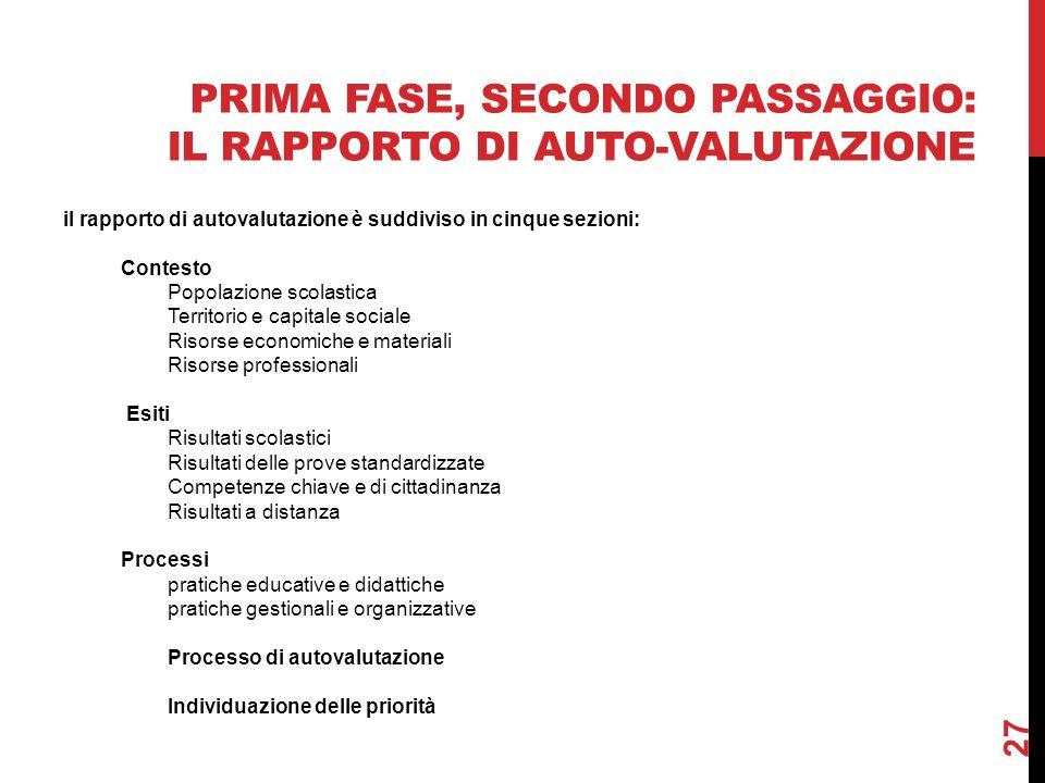 PRIMA FASE, SECONDO PASSAGGIO: IL RAPPORTO DI AUTO-VALUTAZIONE il rapporto di autovalutazione è suddiviso in cinque sezioni: Contesto Popolazione scol