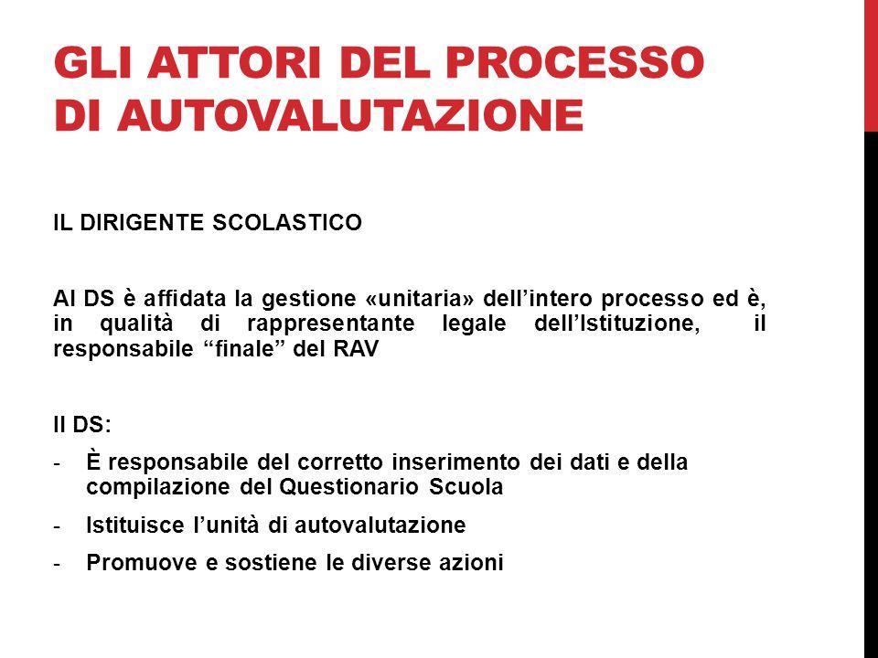 GLI ATTORI DEL PROCESSO DI AUTOVALUTAZIONE IL DIRIGENTE SCOLASTICO Al DS è affidata la gestione «unitaria» dell'intero processo ed è, in qualità di ra