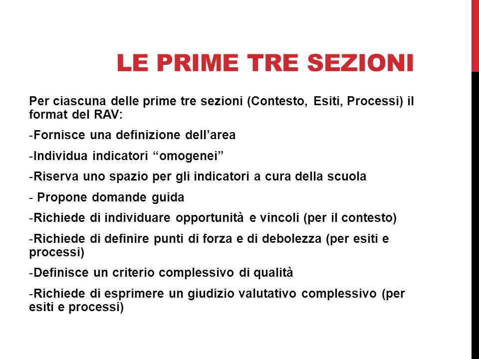 LE PRIME TRE SEZIONI Per ciascuna delle prime tre sezioni (Contesto, Esiti, Processi) il format del RAV: -Fornisce una definizione dell'area -Individu