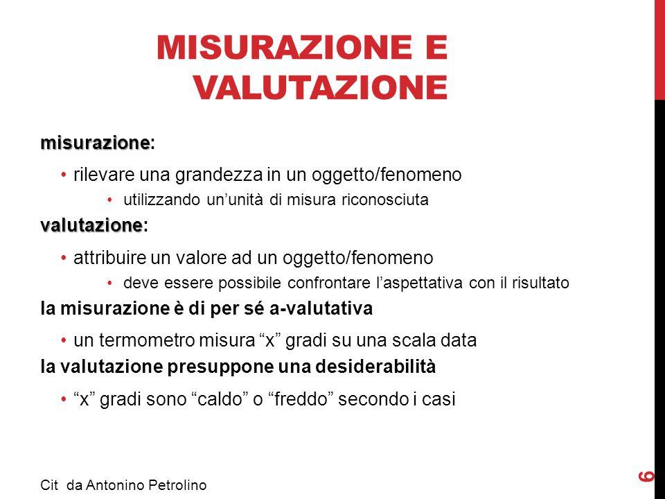 MISURAZIONE E VALUTAZIONE misurazione misurazione: rilevare una grandezza in un oggetto/fenomeno utilizzando un'unità di misura riconosciuta valutazio