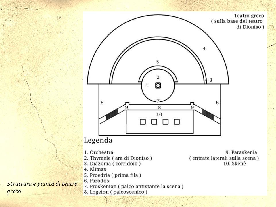 Fu Tespi (566 a.C) ad organizzare e vincere il primo concorso drammatico in Atene nel 534 a.C. «Il carro di Tespi»- Andrea Pisano, campanile di Giotto