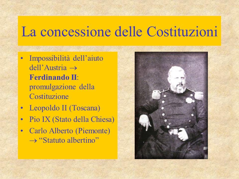 La concessione delle Costituzioni Impossibilità dell'aiuto dell'Austria  Ferdinando II: promulgazione della Costituzione Leopoldo II (Toscana) Pio IX (Stato della Chiesa) Carlo Alberto (Piemonte)  Statuto albertino
