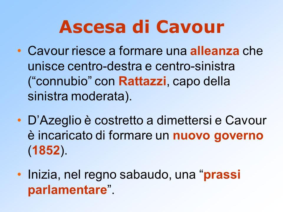"""Ascesa di Cavour Cavour riesce a formare una alleanza che unisce centro-destra e centro-sinistra (""""connubio"""" con Rattazzi, capo della sinistra moderat"""