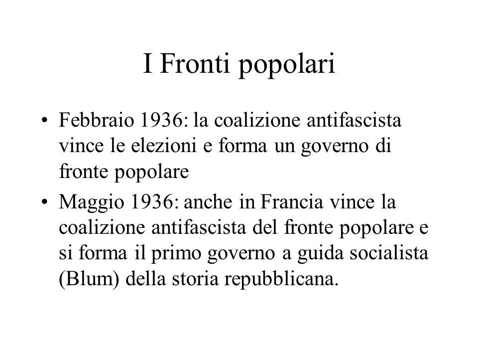 I Fronti popolari Febbraio 1936: la coalizione antifascista vince le elezioni e forma un governo di fronte popolare Maggio 1936: anche in Francia vinc