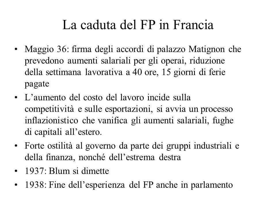 La caduta del FP in Francia Maggio 36: firma degli accordi di palazzo Matignon che prevedono aumenti salariali per gli operai, riduzione della settima