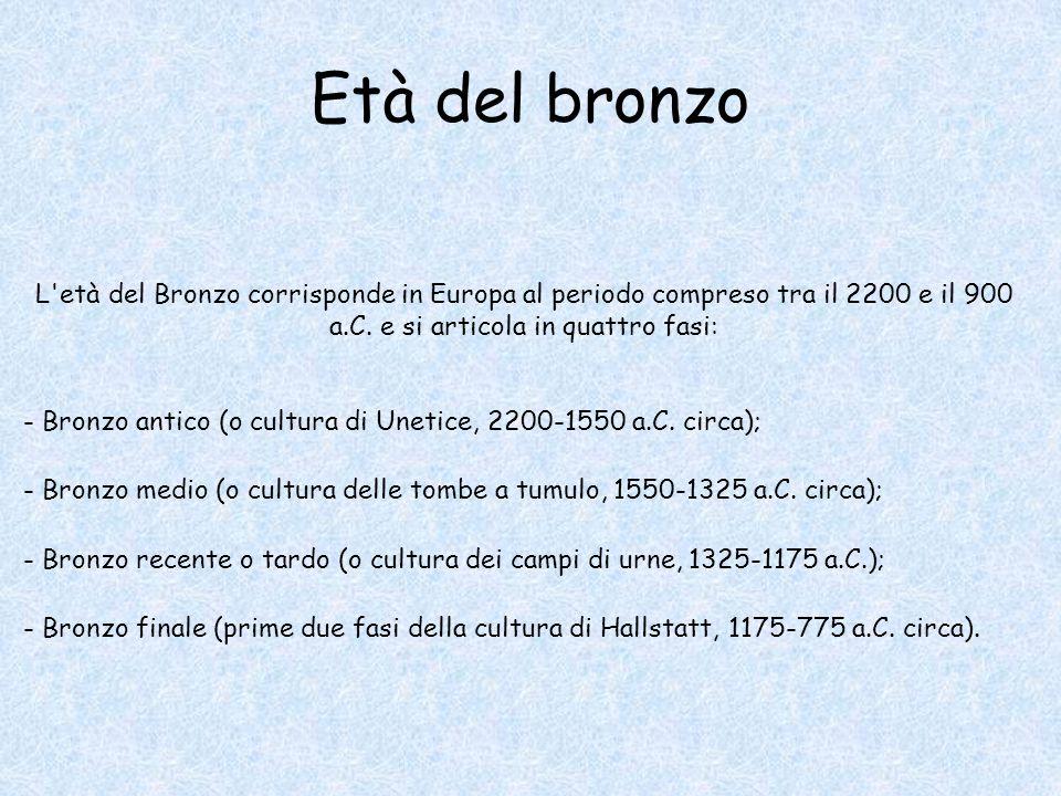 Età del bronzo L'età del Bronzo corrisponde in Europa al periodo compreso tra il 2200 e il 900 a.C. e si articola in quattro fasi: - Bronzo antico (o