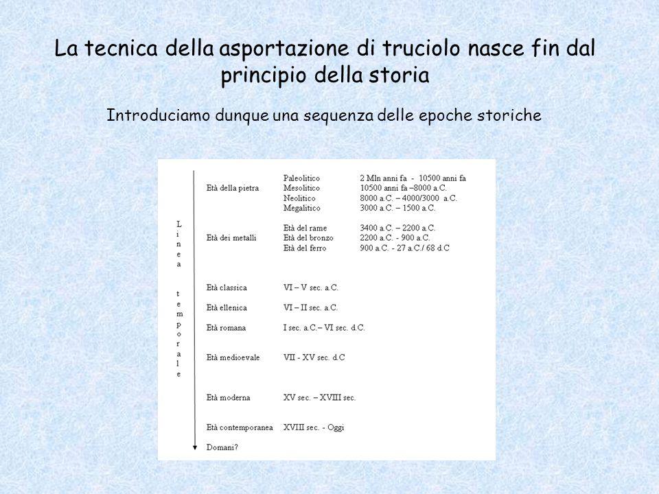 La tecnica della asportazione di truciolo nasce fin dal principio della storia Introduciamo dunque una sequenza delle epoche storiche