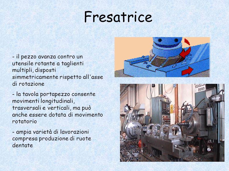Fresatrice - il pezzo avanza contro un utensile rotante a taglienti multipli, disposti simmetricamente rispetto all'asse di rotazione - la tavola port
