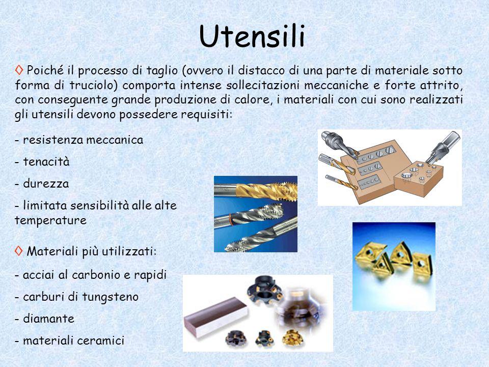 Utensili ◊ Poiché il processo di taglio (ovvero il distacco di una parte di materiale sotto forma di truciolo) comporta intense sollecitazioni meccani