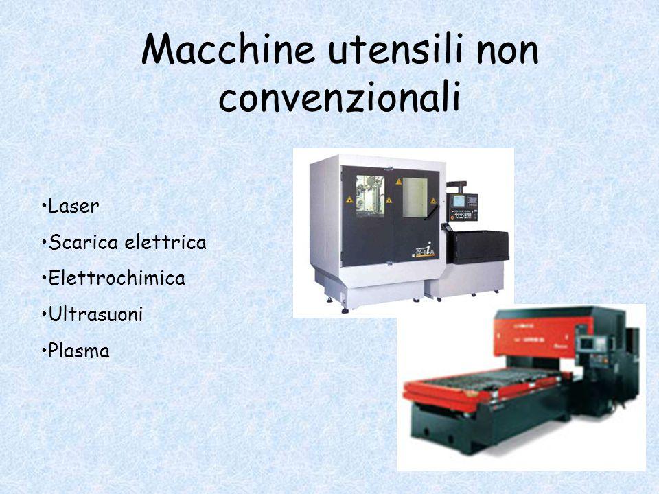 Macchine utensili non convenzionali Laser Scarica elettrica Elettrochimica Ultrasuoni Plasma