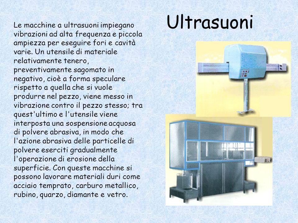 Ultrasuoni Le macchine a ultrasuoni impiegano vibrazioni ad alta frequenza e piccola ampiezza per eseguire fori e cavità varie. Un utensile di materia