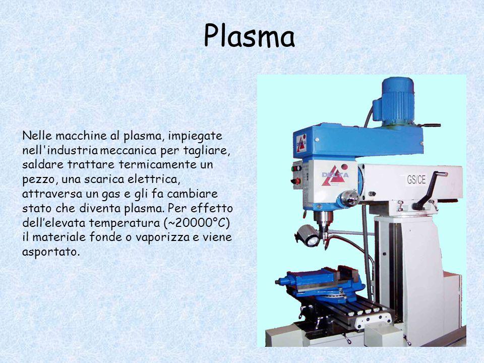 Plasma Nelle macchine al plasma, impiegate nell industria meccanica per tagliare, saldare trattare termicamente un pezzo, una scarica elettrica, attraversa un gas e gli fa cambiare stato che diventa plasma.