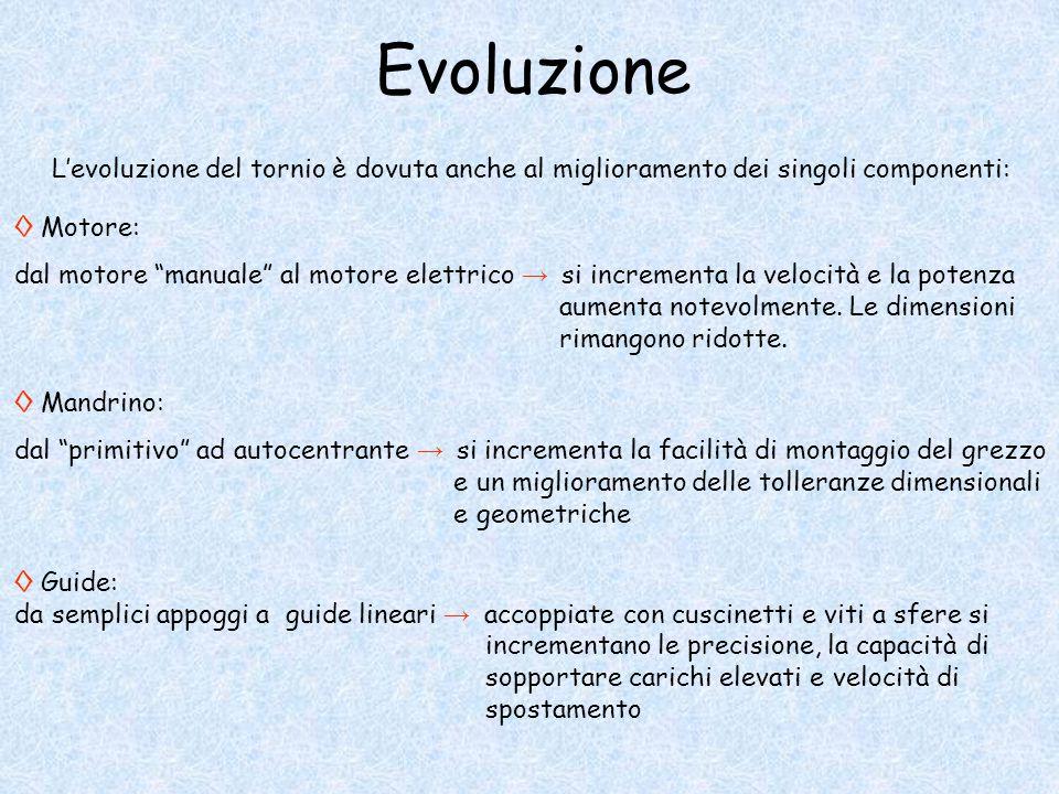 Evoluzione L'evoluzione del tornio è dovuta anche al miglioramento dei singoli componenti: ◊ Motore: dal motore manuale al motore elettrico → si incrementa la velocità e la potenza aumenta notevolmente.