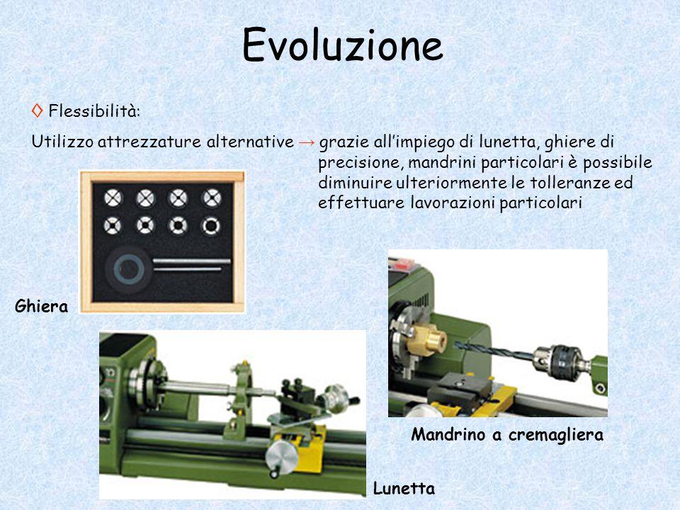 Evoluzione ◊ Flessibilità: Utilizzo attrezzature alternative → grazie all'impiego di lunetta, ghiere di precisione, mandrini particolari è possibile d