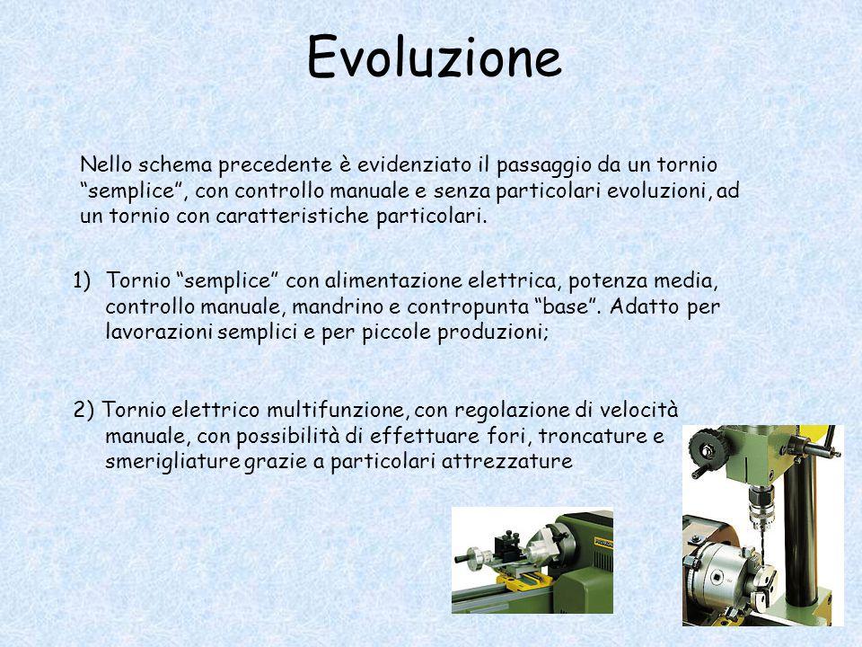 """Nello schema precedente è evidenziato il passaggio da un tornio """"semplice"""", con controllo manuale e senza particolari evoluzioni, ad un tornio con car"""