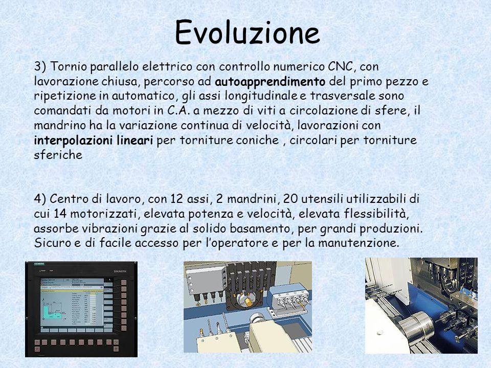 Evoluzione 3) Tornio parallelo elettrico con controllo numerico CNC, con lavorazione chiusa, percorso ad autoapprendimento del primo pezzo e ripetizione in automatico, gli assi longitudinale e trasversale sono comandati da motori in C.A.
