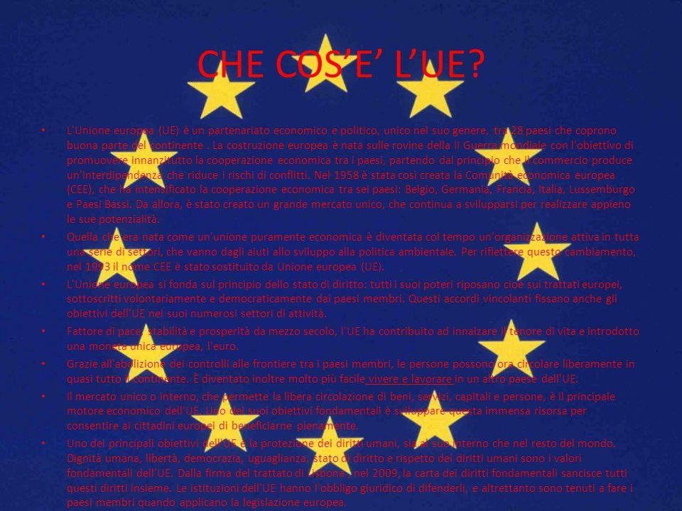 CHE COS'E' L'UE.