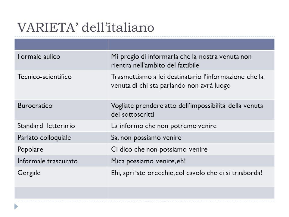 VARIETA' dell'italiano Formale aulicoMi pregio di informarla che la nostra venuta non rientra nell'ambito del fattibile Tecnico-scientificoTrasmettiam