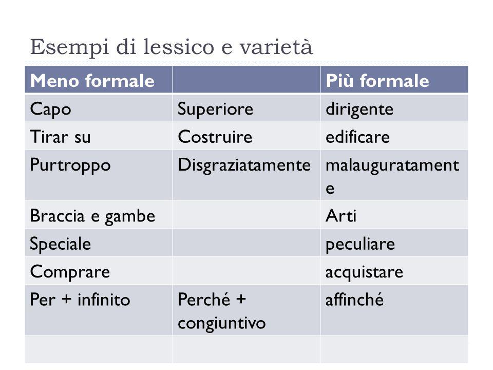 Esempi di lessico e varietà Meno formalePiù formale CapoSuperioredirigente Tirar suCostruireedificare PurtroppoDisgraziatamentemalauguratament e Bracc