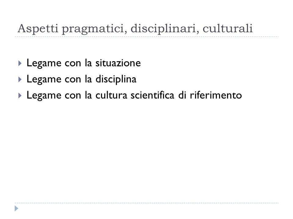 Aspetti pragmatici, disciplinari, culturali  Legame con la situazione  Legame con la disciplina  Legame con la cultura scientifica di riferimento