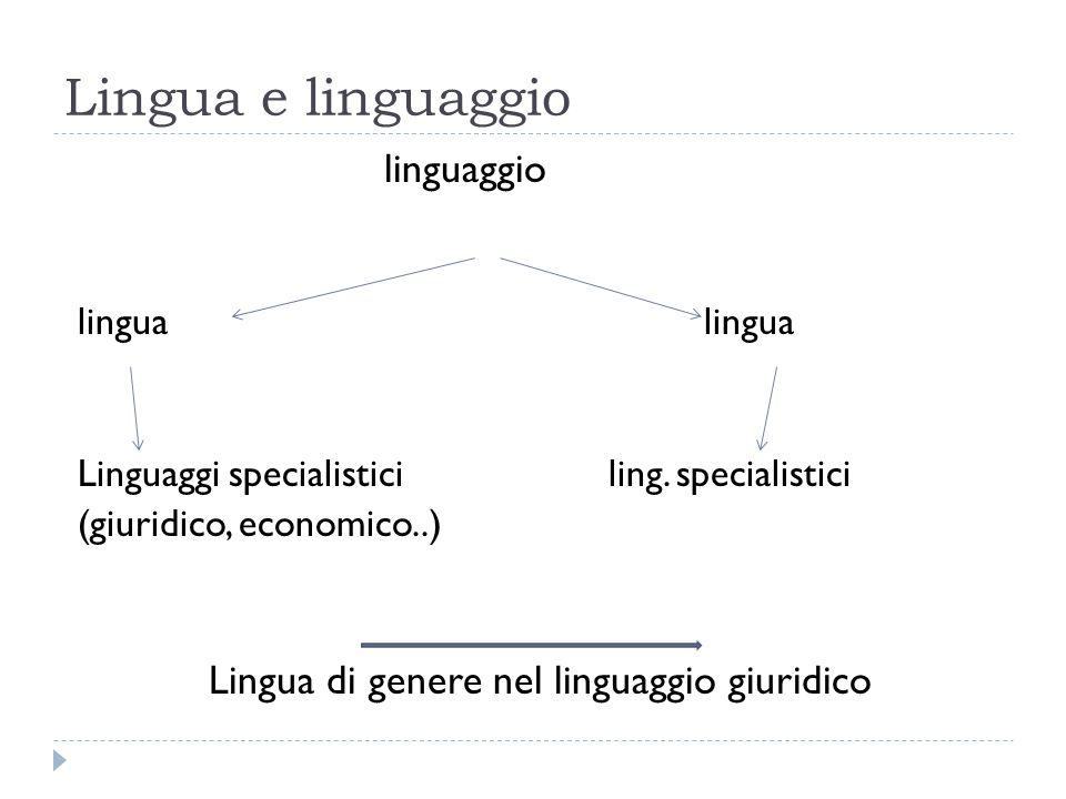 Lingua e linguaggio linguaggio lingua Linguaggi specialistici ling. specialistici (giuridico, economico..) Lingua di genere nel linguaggio giuridico