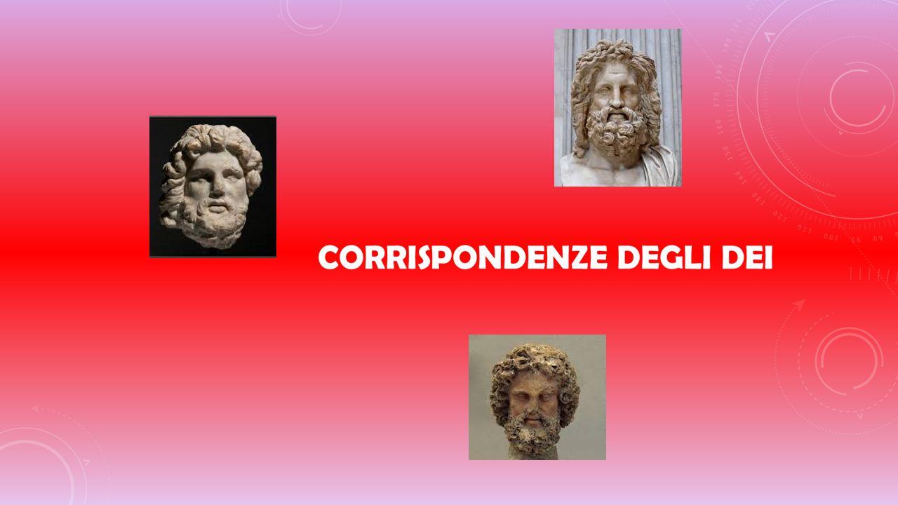 GLI DEI : GRECI, ROMANI E ETRUSCHI Gli dei : greci, romani e etruschi hanno fra loro caratteristiche uguali per esempio i loro nomi sono tradotti da greco a romano, da romano a etrusco e così via.
