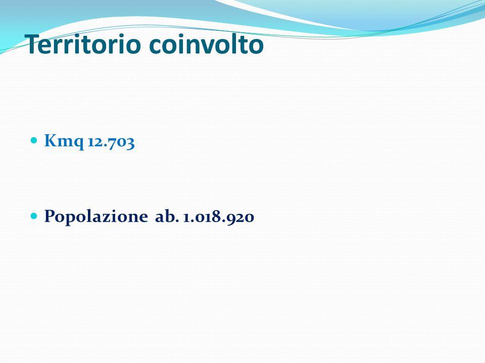 Territorio coinvolto Kmq 12.703 Popolazione ab. 1.018.920