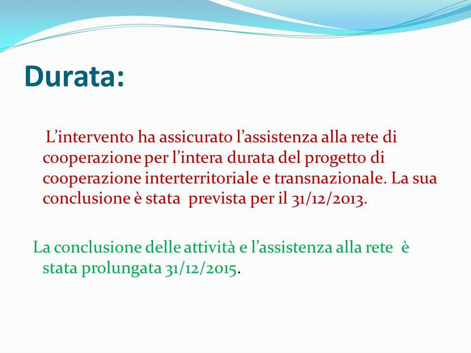 Durata: L'intervento ha assicurato l'assistenza alla rete di cooperazione per l'intera durata del progetto di cooperazione interterritoriale e transnazionale.