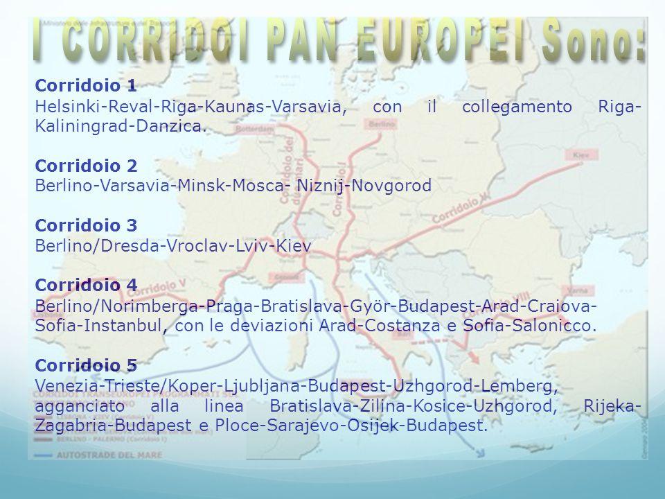 Corridoio 1 Helsinki-Reval-Riga-Kaunas-Varsavia, con il collegamento Riga- Kaliningrad-Danzica.