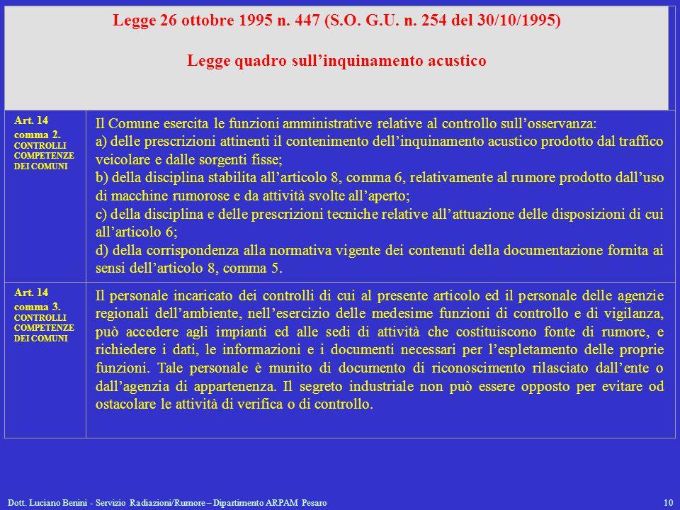 Dott. Luciano Benini - Servizio Radiazioni/Rumore – Dipartimento ARPAM Pesaro10 Legge 26 ottobre 1995 n. 447 (S.O. G.U. n. 254 del 30/10/1995) Legge q