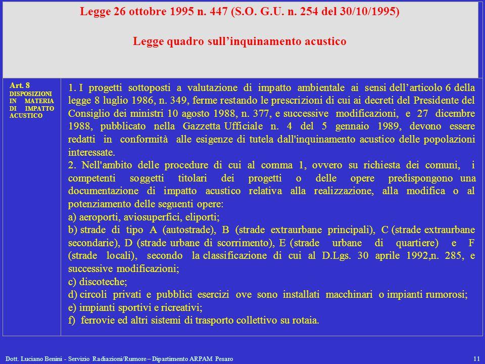 Dott. Luciano Benini - Servizio Radiazioni/Rumore – Dipartimento ARPAM Pesaro11 Legge 26 ottobre 1995 n. 447 (S.O. G.U. n. 254 del 30/10/1995) Legge q