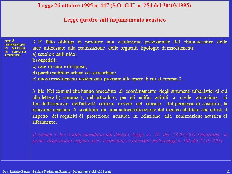 Dott. Luciano Benini - Servizio Radiazioni/Rumore – Dipartimento ARPAM Pesaro12 Legge 26 ottobre 1995 n. 447 (S.O. G.U. n. 254 del 30/10/1995) Legge q