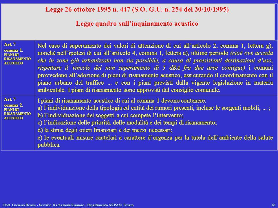 Dott. Luciano Benini - Servizio Radiazioni/Rumore – Dipartimento ARPAM Pesaro16 Legge 26 ottobre 1995 n. 447 (S.O. G.U. n. 254 del 30/10/1995) Legge q