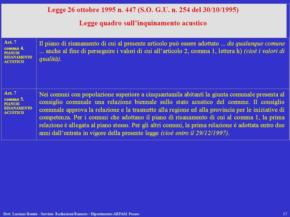 Dott. Luciano Benini - Servizio Radiazioni/Rumore – Dipartimento ARPAM Pesaro17 Legge 26 ottobre 1995 n. 447 (S.O. G.U. n. 254 del 30/10/1995) Legge q