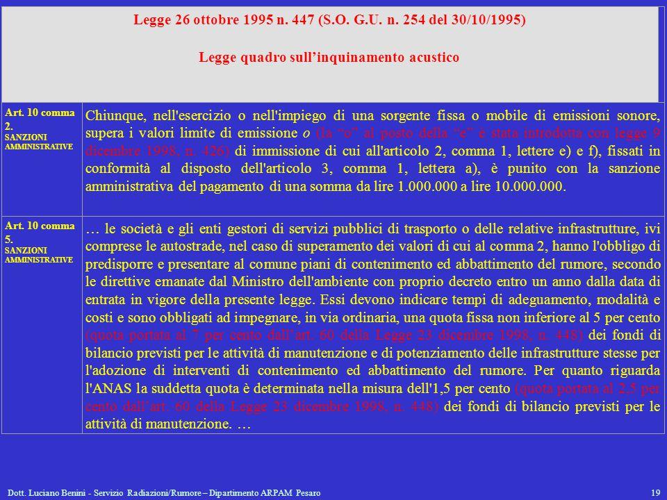 Dott. Luciano Benini - Servizio Radiazioni/Rumore – Dipartimento ARPAM Pesaro19 Legge 26 ottobre 1995 n. 447 (S.O. G.U. n. 254 del 30/10/1995) Legge q