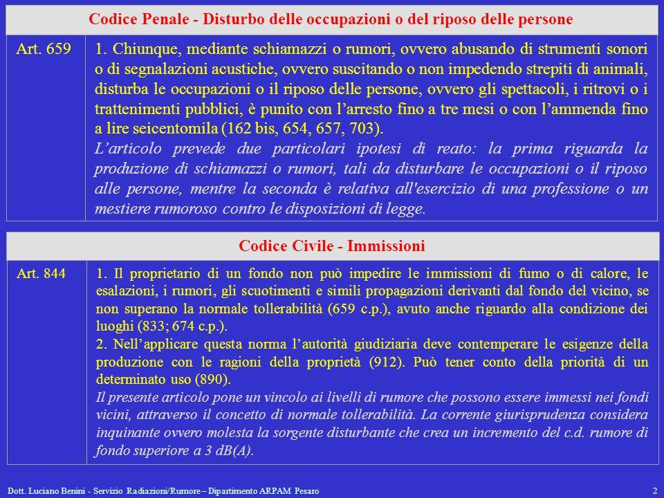 Dott. Luciano Benini - Servizio Radiazioni/Rumore – Dipartimento ARPAM Pesaro2 Codice Civile - Immissioni Art. 8441. Il proprietario di un fondo non p