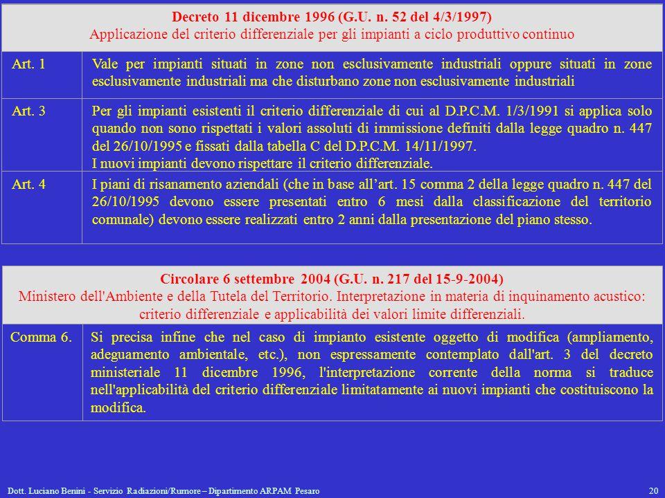 Dott. Luciano Benini - Servizio Radiazioni/Rumore – Dipartimento ARPAM Pesaro20 Decreto 11 dicembre 1996 (G.U. n. 52 del 4/3/1997) Applicazione del cr