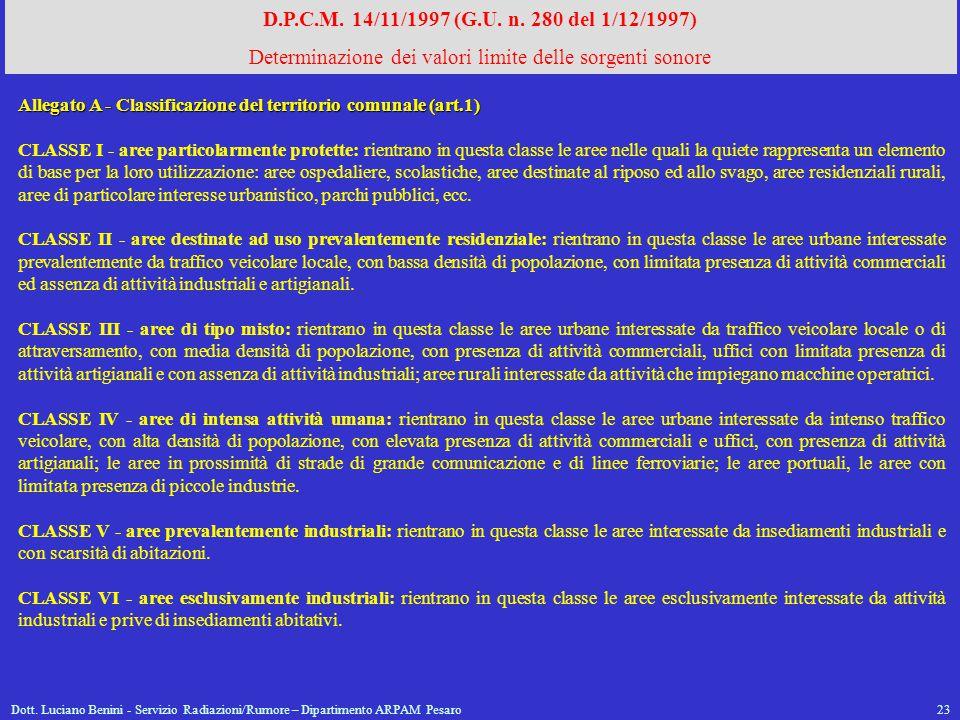 Dott. Luciano Benini - Servizio Radiazioni/Rumore – Dipartimento ARPAM Pesaro23 Allegato A - Classificazione del territorio comunale (art.1) CLASSE I