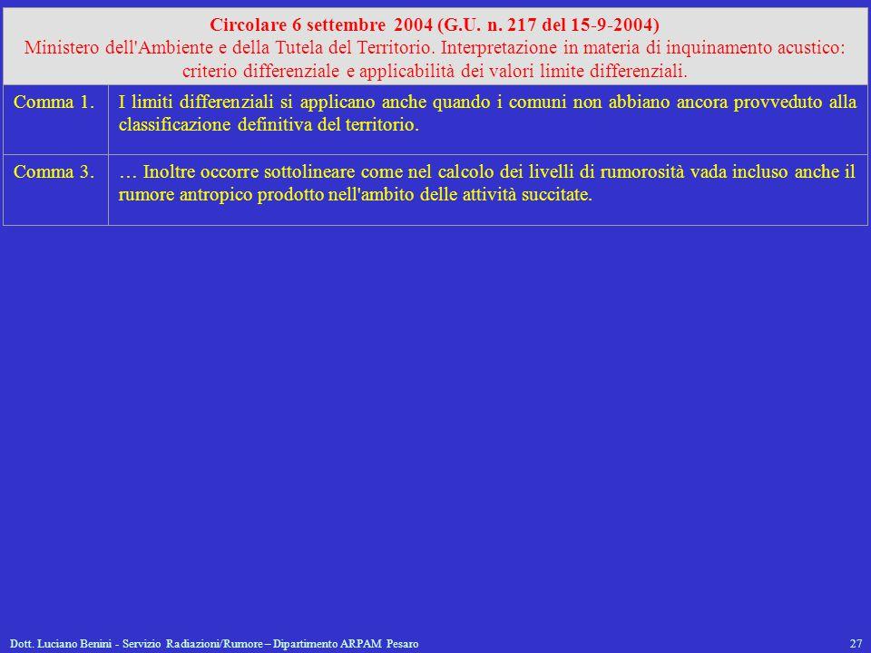 Dott. Luciano Benini - Servizio Radiazioni/Rumore – Dipartimento ARPAM Pesaro27 Circolare 6 settembre 2004 (G.U. n. 217 del 15-9-2004) Ministero dell'