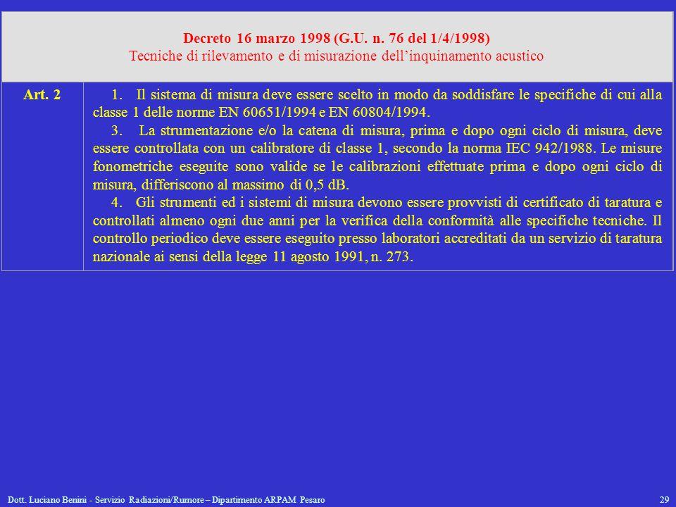 Dott. Luciano Benini - Servizio Radiazioni/Rumore – Dipartimento ARPAM Pesaro29 Decreto 16 marzo 1998 (G.U. n. 76 del 1/4/1998) Tecniche di rilevament