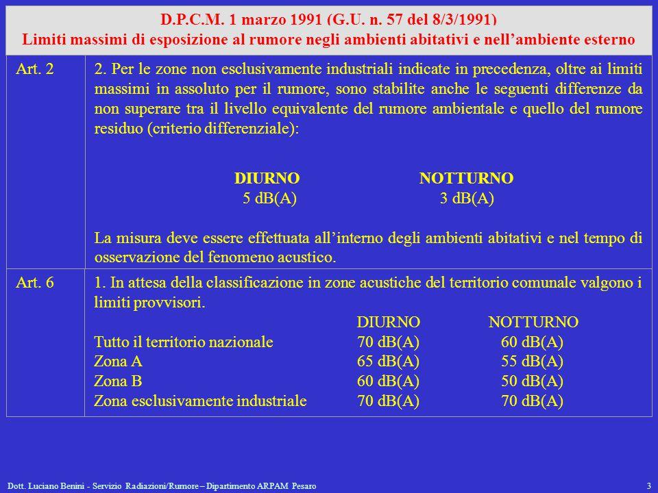 Dott. Luciano Benini - Servizio Radiazioni/Rumore – Dipartimento ARPAM Pesaro3 D.P.C.M. 1 marzo 1991 (G.U. n. 57 del 8/3/1991) Limiti massimi di espos