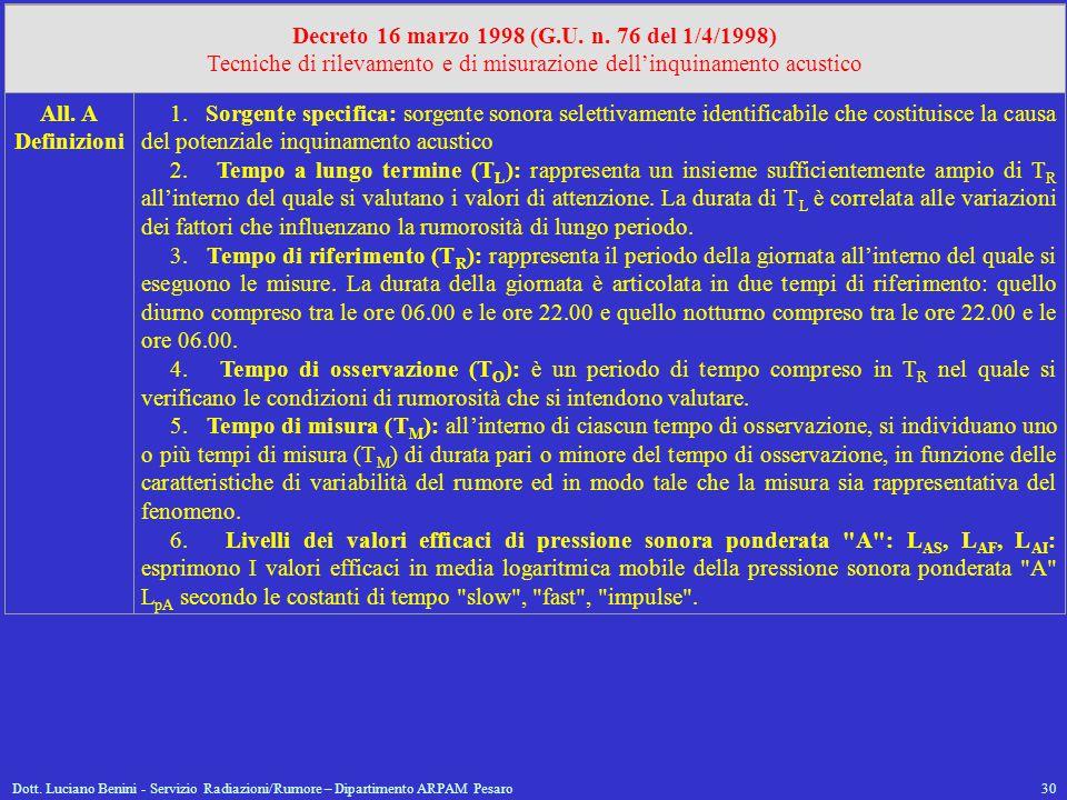 Dott. Luciano Benini - Servizio Radiazioni/Rumore – Dipartimento ARPAM Pesaro30 Decreto 16 marzo 1998 (G.U. n. 76 del 1/4/1998) Tecniche di rilevament