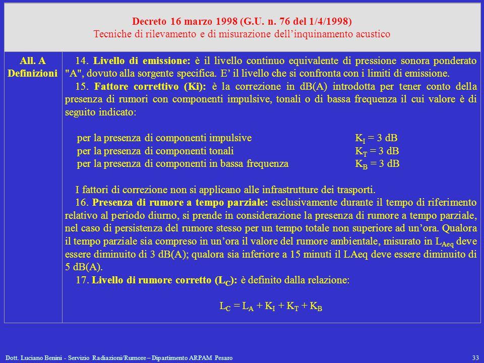 Dott. Luciano Benini - Servizio Radiazioni/Rumore – Dipartimento ARPAM Pesaro33 Decreto 16 marzo 1998 (G.U. n. 76 del 1/4/1998) Tecniche di rilevament
