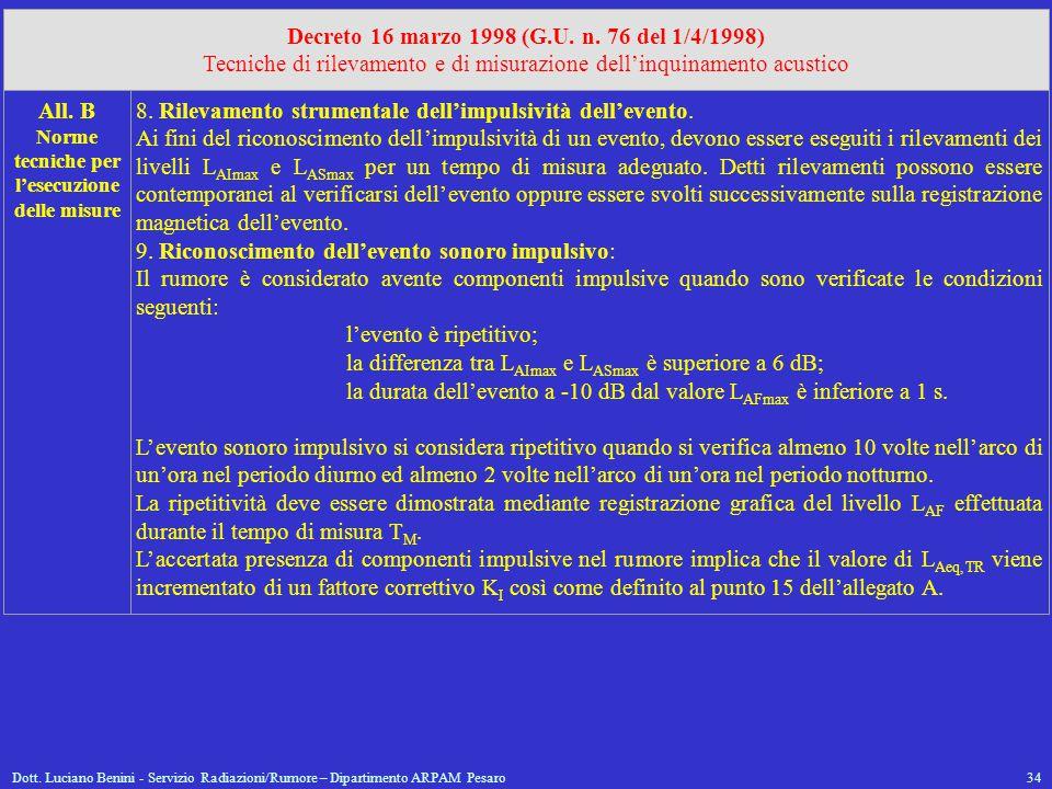 Dott. Luciano Benini - Servizio Radiazioni/Rumore – Dipartimento ARPAM Pesaro34 Decreto 16 marzo 1998 (G.U. n. 76 del 1/4/1998) Tecniche di rilevament