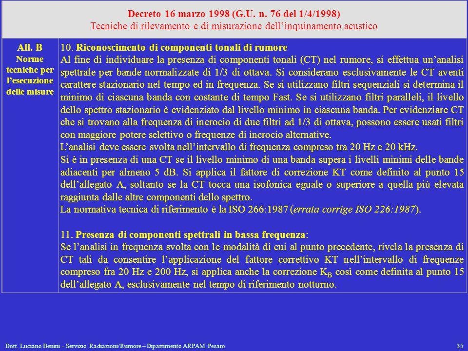 Dott. Luciano Benini - Servizio Radiazioni/Rumore – Dipartimento ARPAM Pesaro35 Decreto 16 marzo 1998 (G.U. n. 76 del 1/4/1998) Tecniche di rilevament